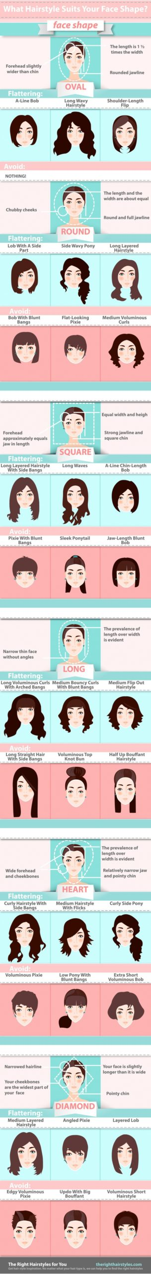 how to choose your first wig